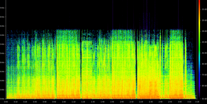 Reverberetion Time versus Frequency