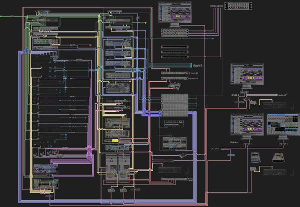 Technological system scheme